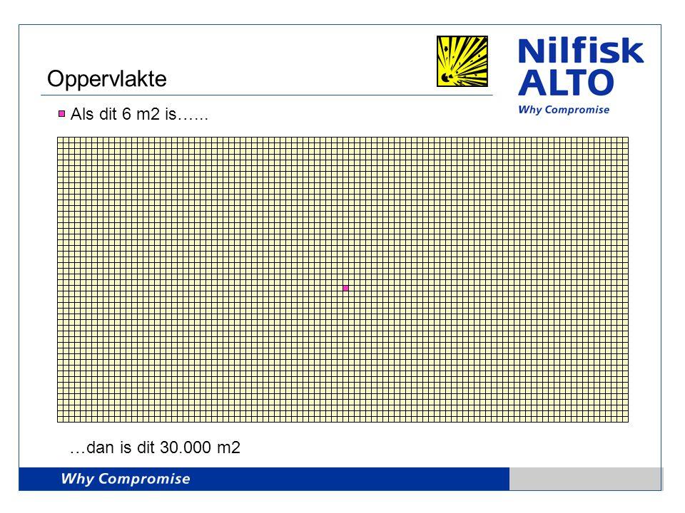 Als dit 6 m2 is…... …dan is dit 30.000 m2 Oppervlakte