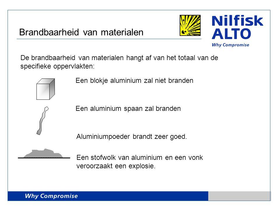 Brandbaarheid van materialen De brandbaarheid van materialen hangt af van het totaal van de specifieke oppervlakten: Een blokje aluminium zal niet bra