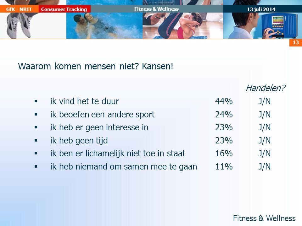 13 juli 2014 Consumer TrackingGfK - NRIT Fitness & Wellness 13 Handelen.