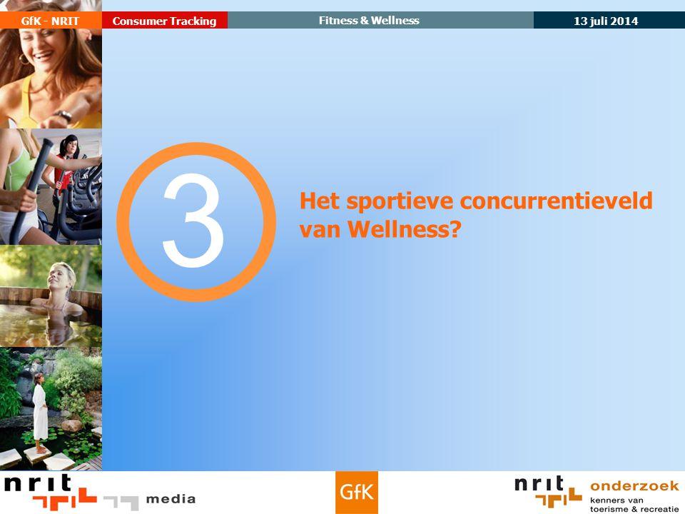 13 juli 2014 GfK - NRIT Fitness & Wellness Consumer Tracking Het sportieve concurrentieveld van Wellness.