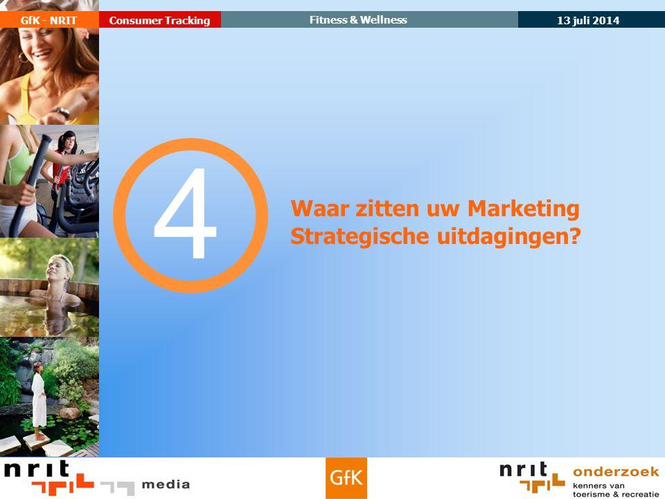 13 juli 2014 GfK - NRIT Fitness & Wellness Consumer Tracking Waar zitten uw Marketing Strategische uitdagingen.