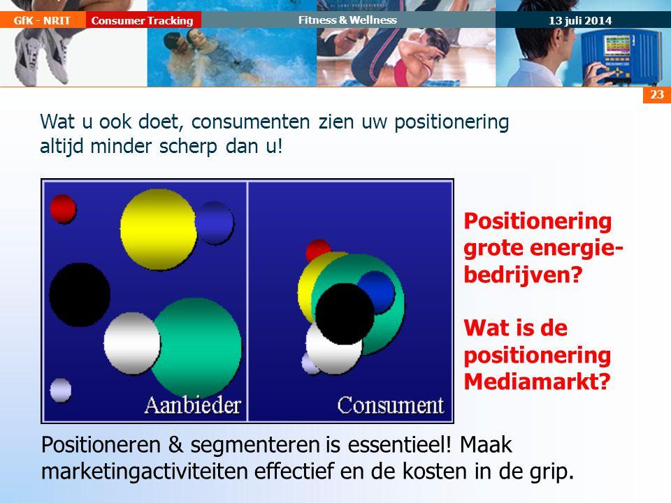 13 juli 2014 Consumer TrackingGfK - NRIT Fitness & Wellness 23 Positioneren & segmenteren is essentieel.
