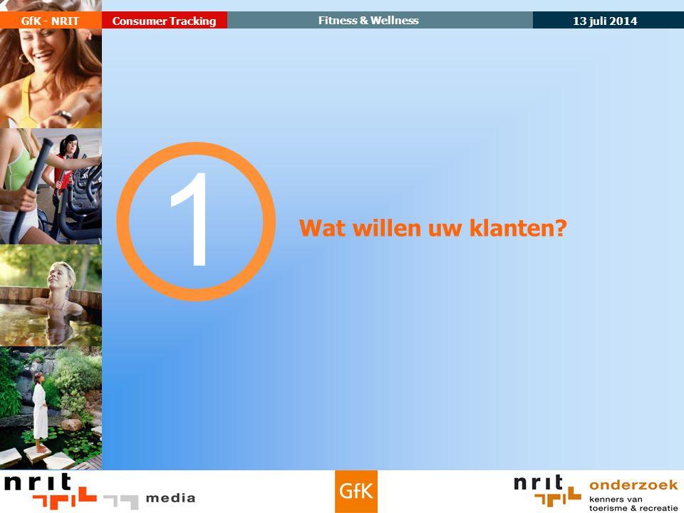 13 juli 2014 GfK - NRIT Fitness & Wellness Consumer Tracking Wat willen uw klanten? 1