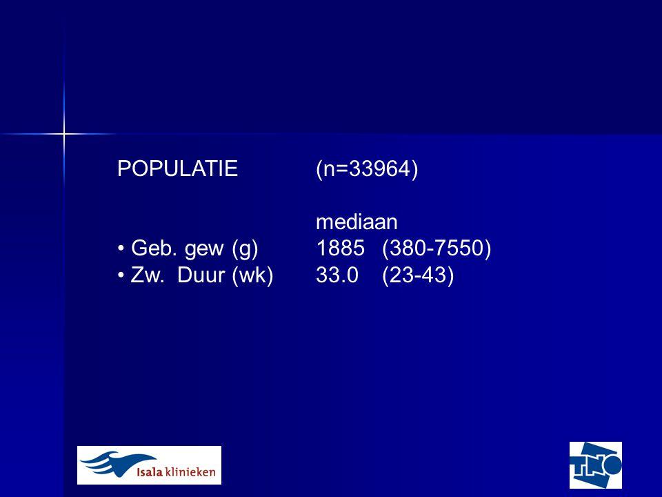 POPULATIE (n=33964) mediaan Geb. gew (g) 1885 (380-7550) Zw. Duur (wk) 33.0(23-43)