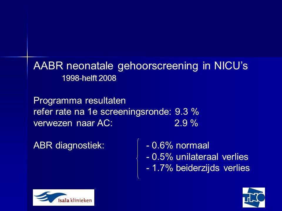 AABR neonatale gehoorscreening in NICU's 1998-helft 2008 Programma resultaten refer rate na 1e screeningsronde: 9.3 % verwezen naar AC: 2.9 % ABR diag