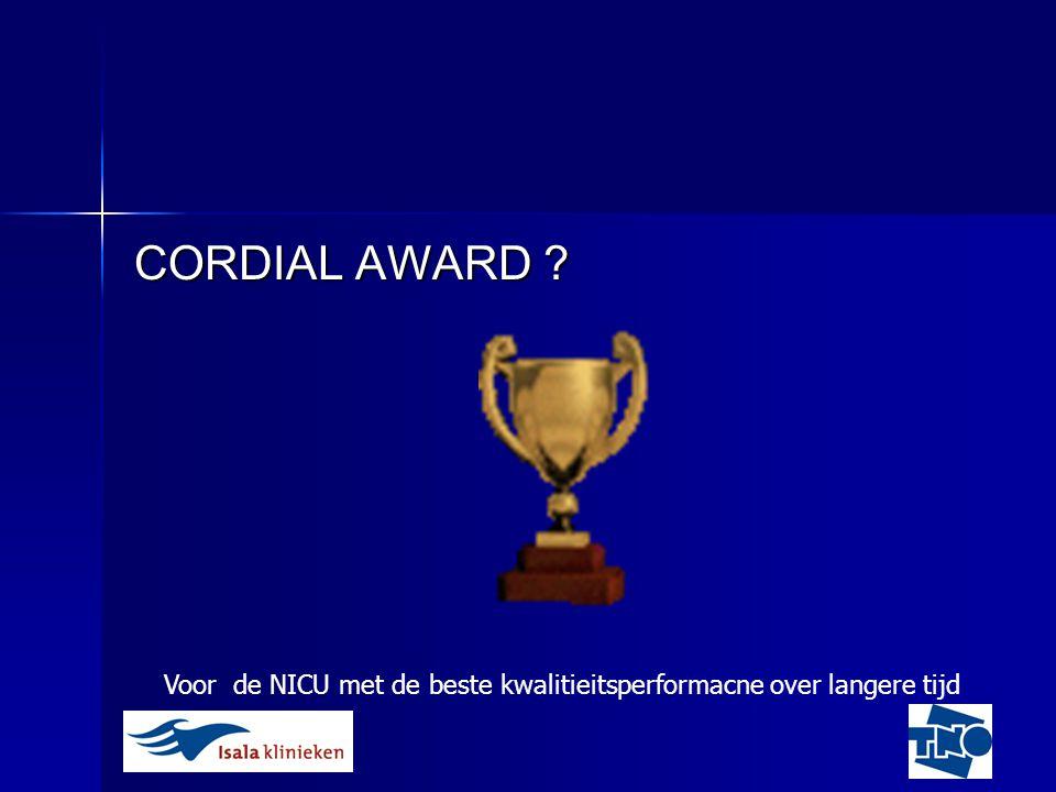 Terugkomdag over 2008 Programma 13.30u:ontvangst 14.00u:introductie en overzicht over 2008 Mw.