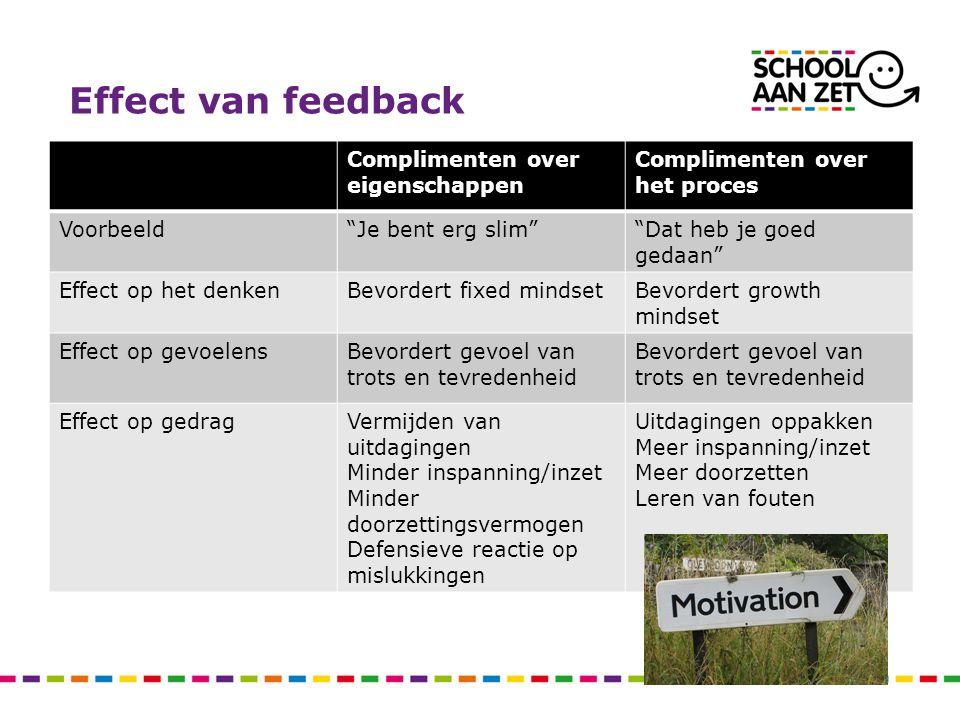 """Effect van feedback Complimenten over eigenschappen Complimenten over het proces Voorbeeld""""Je bent erg slim""""""""Dat heb je goed gedaan"""" Effect op het den"""
