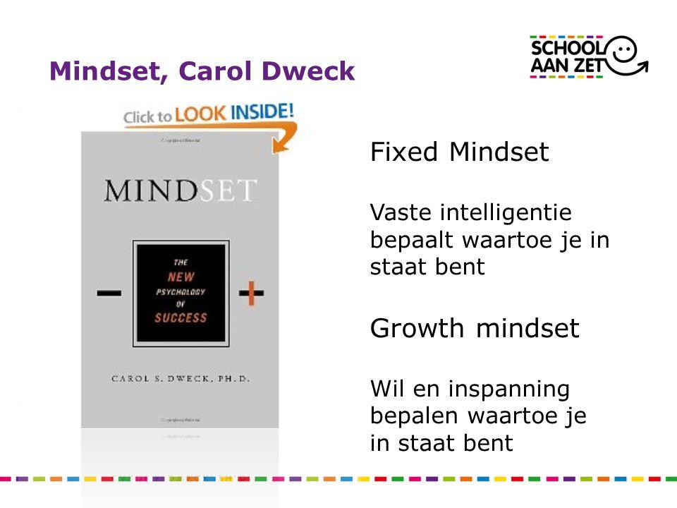 Mindset, Carol Dweck Fixed Mindset Vaste intelligentie bepaalt waartoe je in staat bent Growth mindset Wil en inspanning bepalen waartoe je in staat b