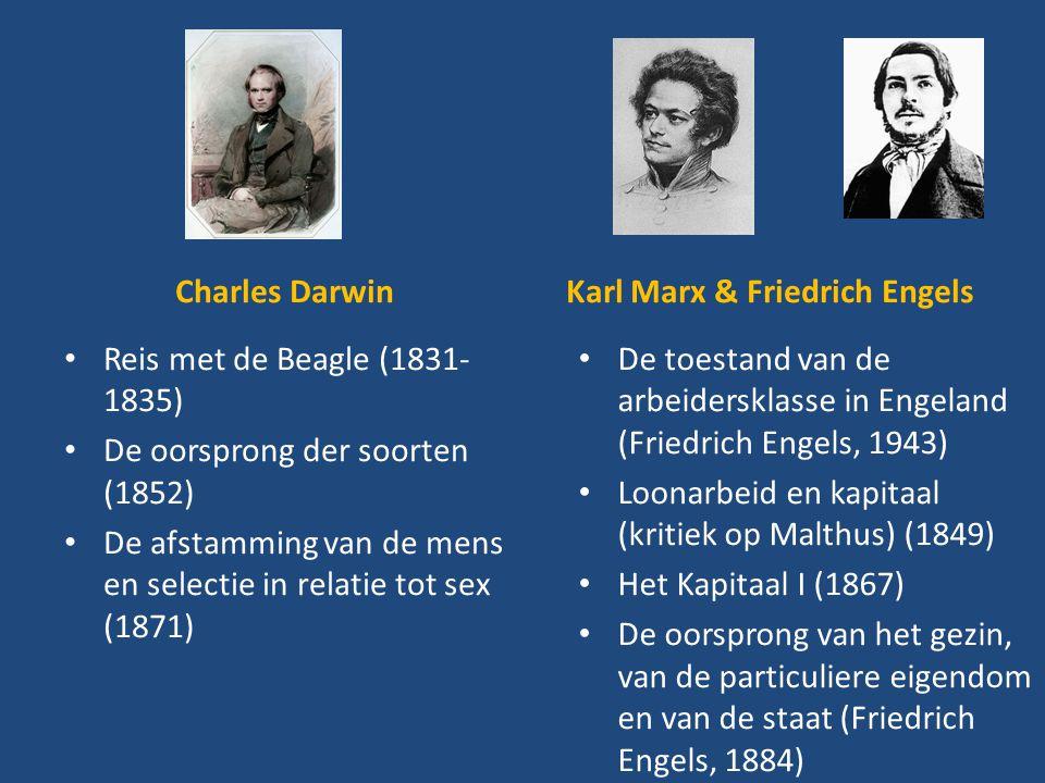 Charles Darwin Reis met de Beagle (1831- 1835) De oorsprong der soorten (1852) De afstamming van de mens en selectie in relatie tot sex (1871) Karl Ma