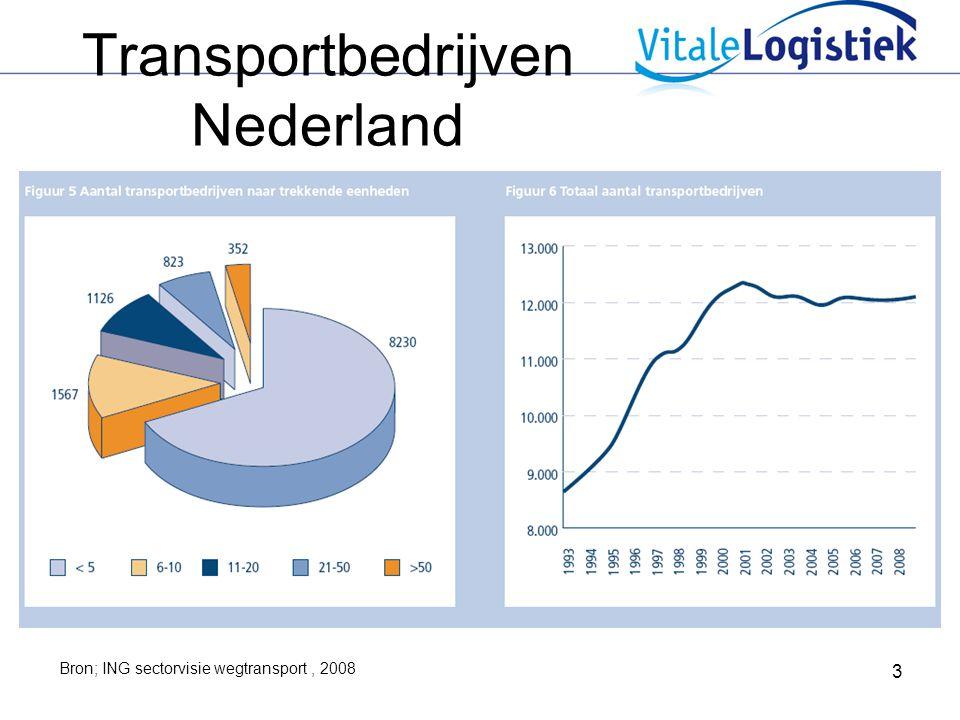 3 Transportbedrijven Nederland Bron; ING sectorvisie wegtransport, 2008