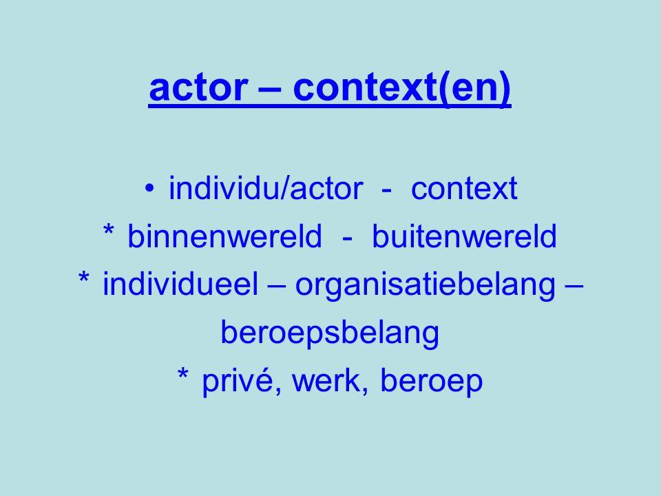 actor – context(en) individu/actor - context *binnenwereld - buitenwereld *individueel – organisatiebelang – beroepsbelang *privé, werk, beroep