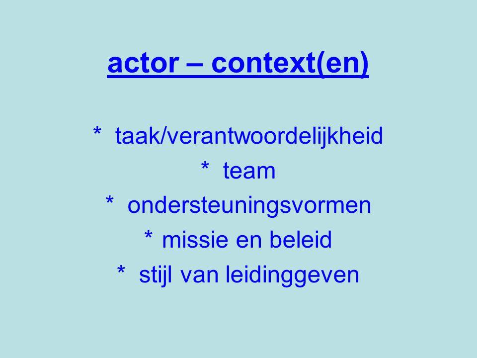 actor – context(en) * taak/verantwoordelijkheid * team * ondersteuningsvormen *missie en beleid * stijl van leidinggeven