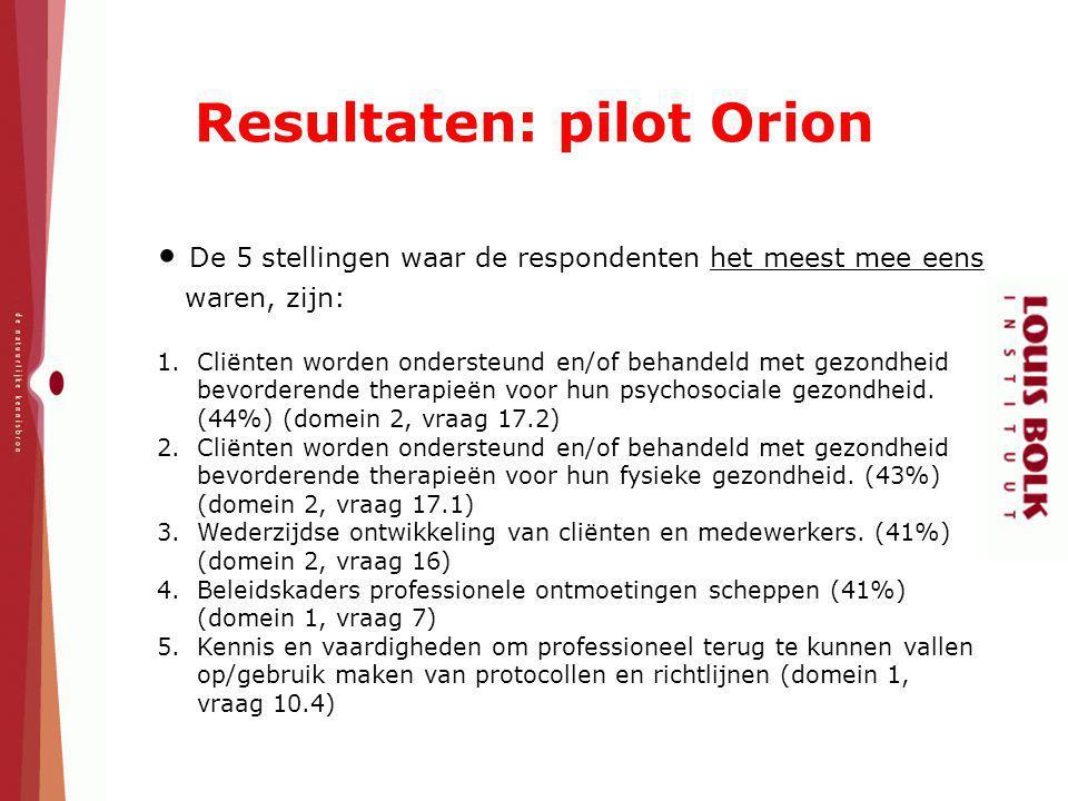 Resultaten: pilot Orion De 5 stellingen waar de respondenten het meest mee eens waren, zijn: 1.Cliënten worden ondersteund en/of behandeld met gezondh