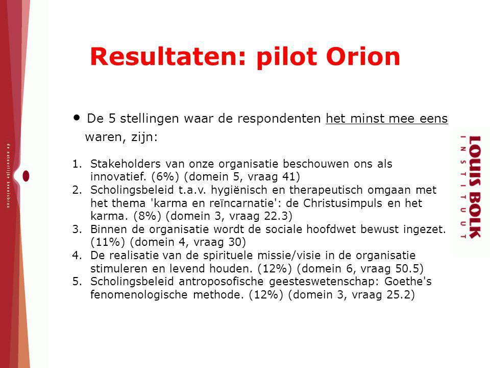 Resultaten: pilot Orion De 5 stellingen waar de respondenten het minst mee eens waren, zijn: 1.Stakeholders van onze organisatie beschouwen ons als in