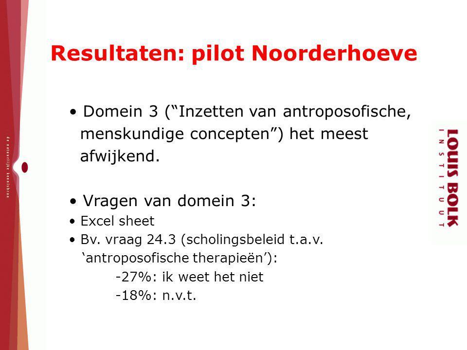 """Domein 3 (""""Inzetten van antroposofische, menskundige concepten"""") het meest afwijkend. Vragen van domein 3: Excel sheet Bv. vraag 24.3 (scholingsbeleid"""
