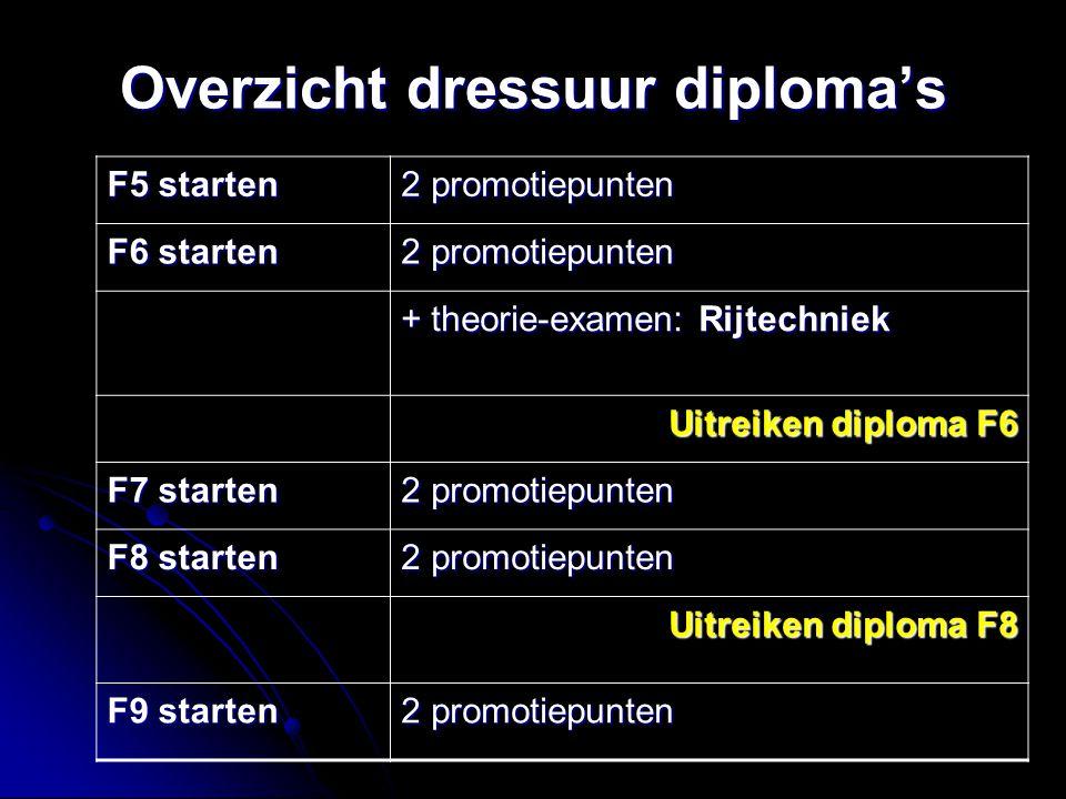 Overzicht dressuur diploma's F10 starten 2 promotiepunten Uitreiken diploma F10 F11 starten 2 promotiepunten F12 starten 2 promotiepunten Uitreiken diploma F12