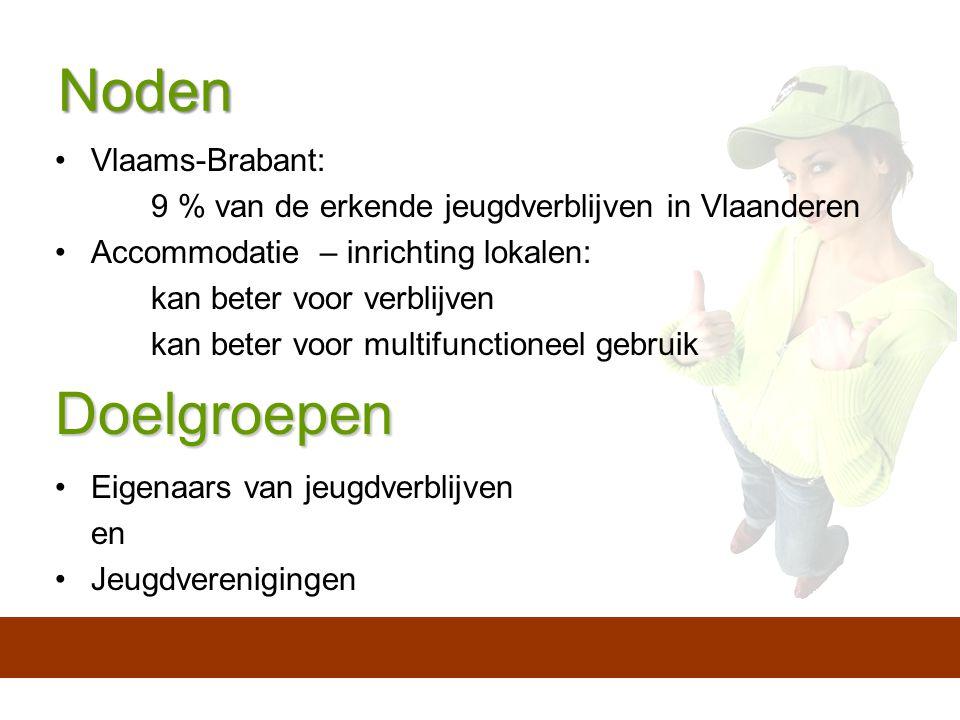 Noden Vlaams-Brabant: 9 % van de erkende jeugdverblijven in Vlaanderen Accommodatie – inrichting lokalen: kan beter voor verblijven kan beter voor multifunctioneel gebruikDoelgroepen Eigenaars van jeugdverblijven en Jeugdverenigingen
