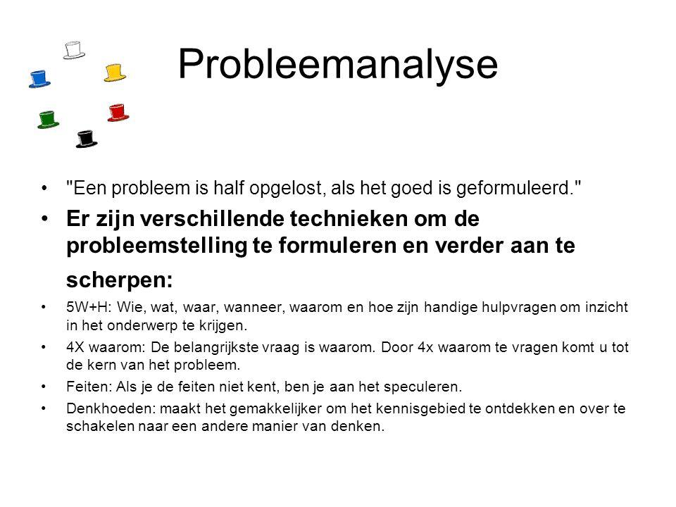Probleemanalyse