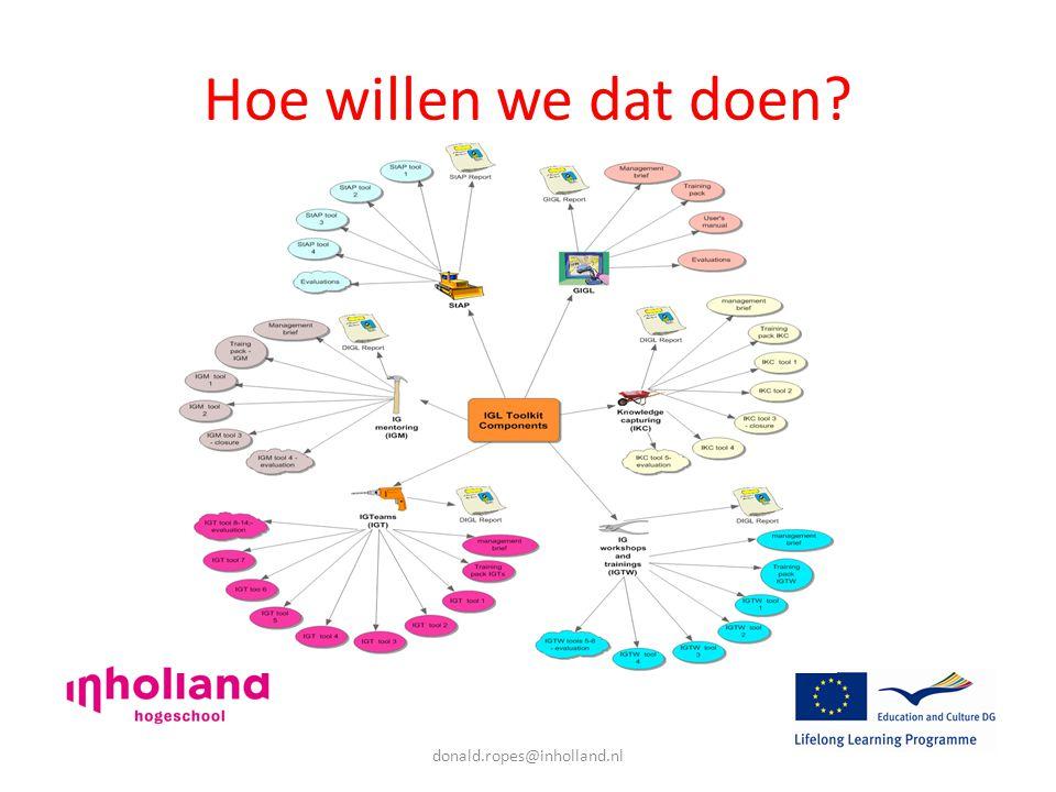 donald.ropes@inholland.nl Hoe willen we dat doen?
