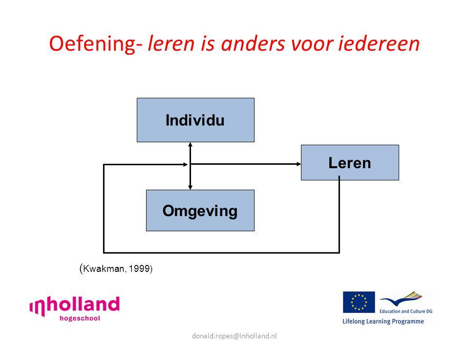 donald.ropes@inholland.nl Oefening- leren is anders voor iedereen Individu Omgeving Leren ( Kwakman, 1999)