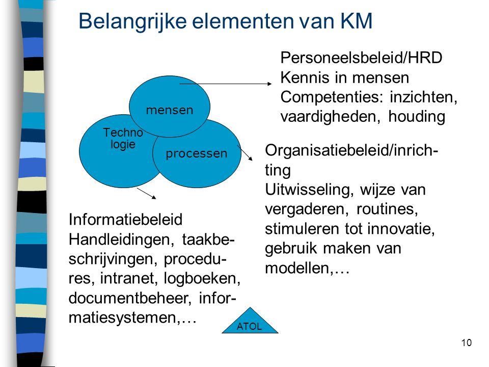 10 Belangrijke elementen van KM ATOL Techno logie processen mensen Personeelsbeleid/HRD Kennis in mensen Competenties: inzichten, vaardigheden, houding Organisatiebeleid/inrich- ting Uitwisseling, wijze van vergaderen, routines, stimuleren tot innovatie, gebruik maken van modellen,… Informatiebeleid Handleidingen, taakbe- schrijvingen, procedu- res, intranet, logboeken, documentbeheer, infor- matiesystemen,…