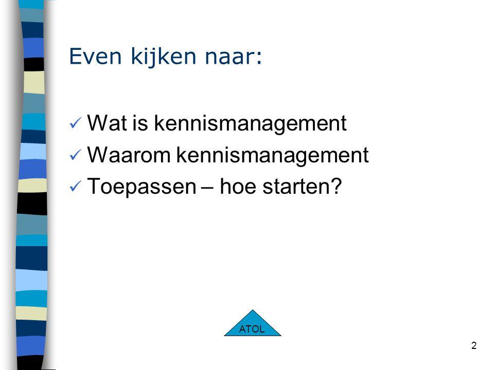 2 Even kijken naar: Wat is kennismanagement Waarom kennismanagement Toepassen – hoe starten? ATOL