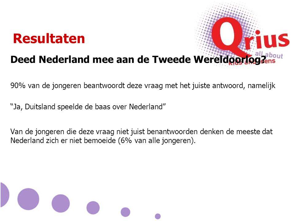 Resultaten Deed Nederland mee aan de Tweede Wereldoorlog.