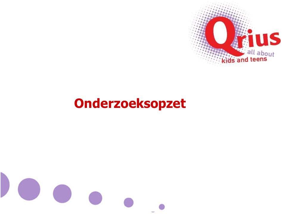 Kwantitatief onderzoek: Doel: hoe groot is de kennis van Nederlandse jongeren over de Twee Wereldoorlog? Wie: 430 jongeren Hoe: online Lengte: 10 vragen Wanneer: 25 januari 2005