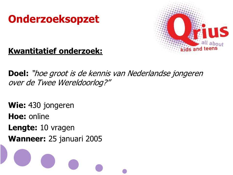 """Kwantitatief onderzoek: Doel: """"hoe groot is de kennis van Nederlandse jongeren over de Twee Wereldoorlog?"""" Wie: 430 jongeren Hoe: online Lengte: 10 vr"""