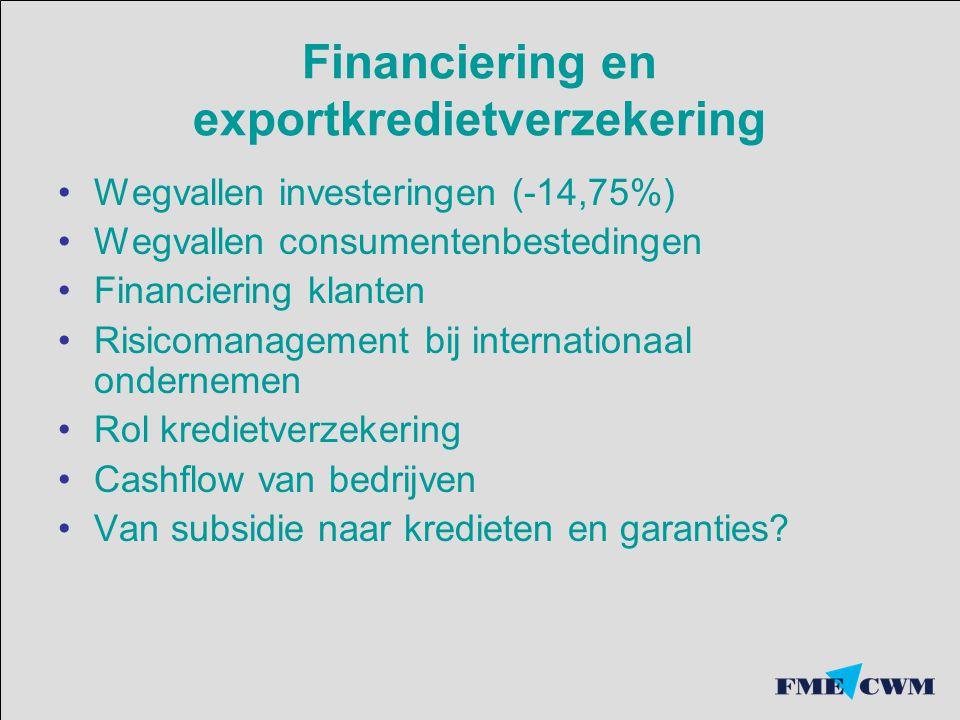 Financiering en exportkredietverzekering Wegvallen investeringen (-14,75%) Wegvallen consumentenbestedingen Financiering klanten Risicomanagement bij
