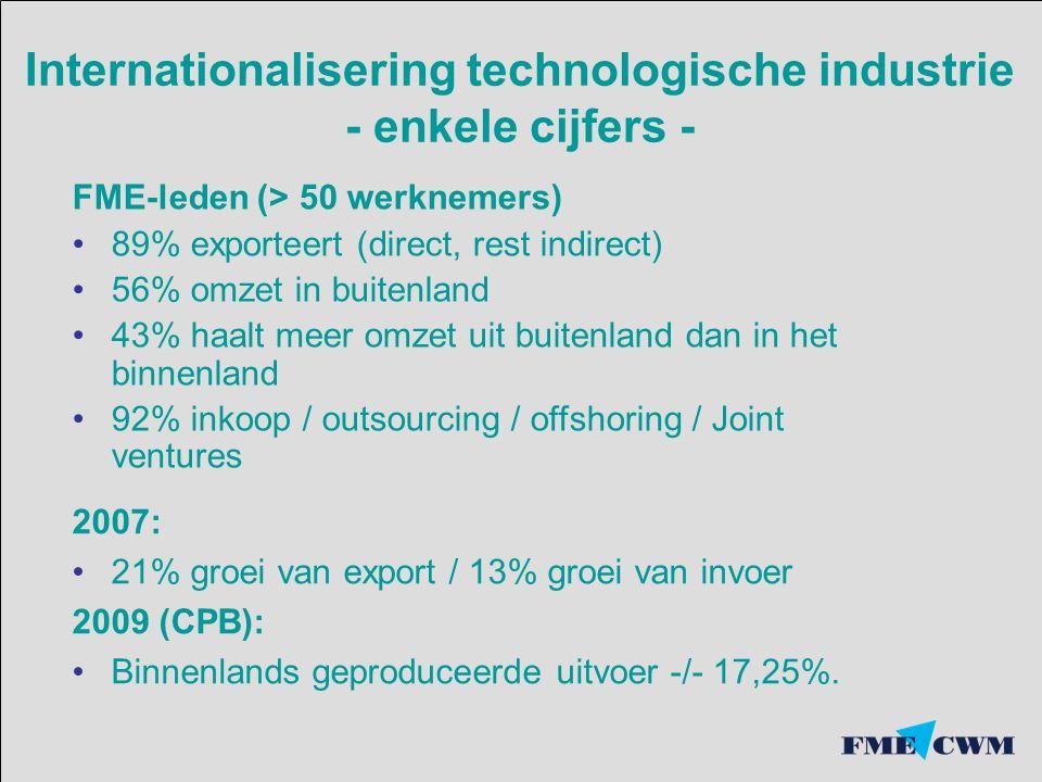 Internationalisering technologische industrie - enkele cijfers - 2007: 21% groei van export / 13% groei van invoer 2009 (CPB): Binnenlands geproduceer