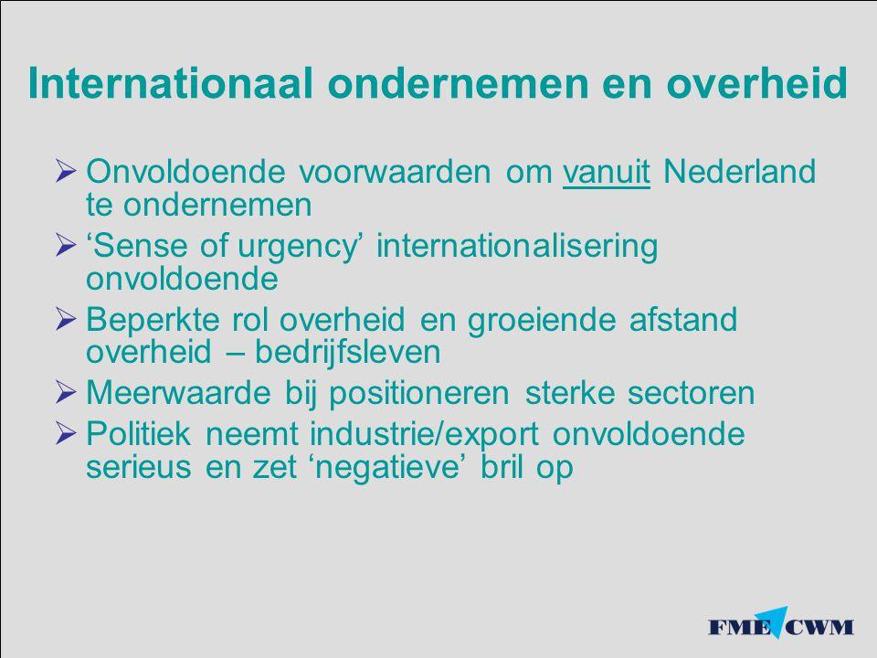 Internationaal ondernemen en overheid  Onvoldoende voorwaarden om vanuit Nederland te ondernemen  'Sense of urgency' internationalisering onvoldoend