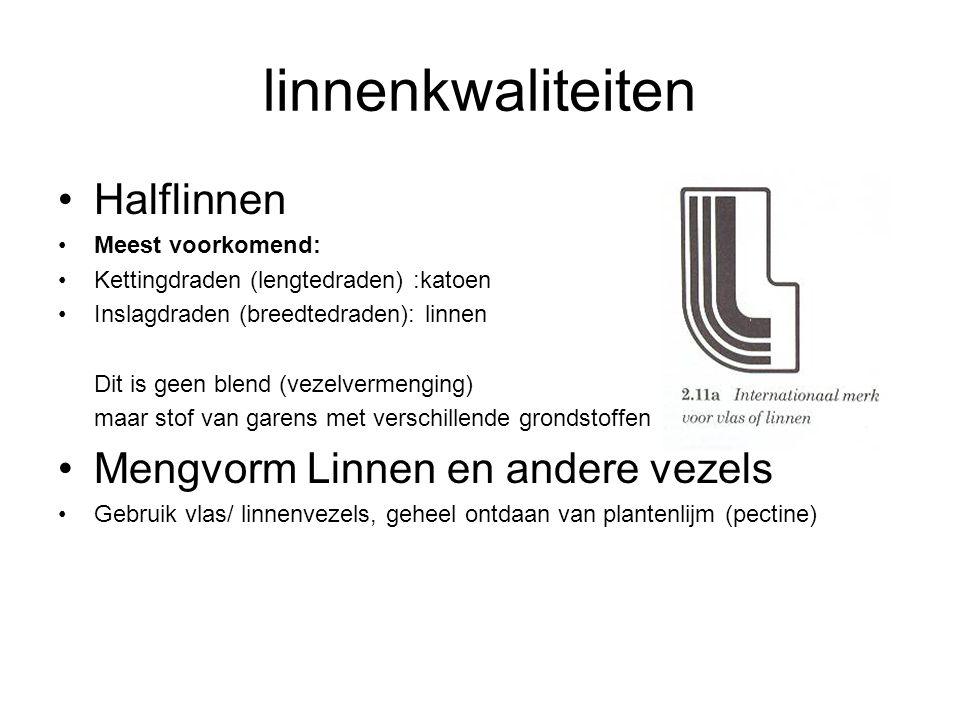 Eigenschappen linnenvezel Vocht Linnen gebleekt en gewassen neemt snel veel vocht op, meer dan katoen.