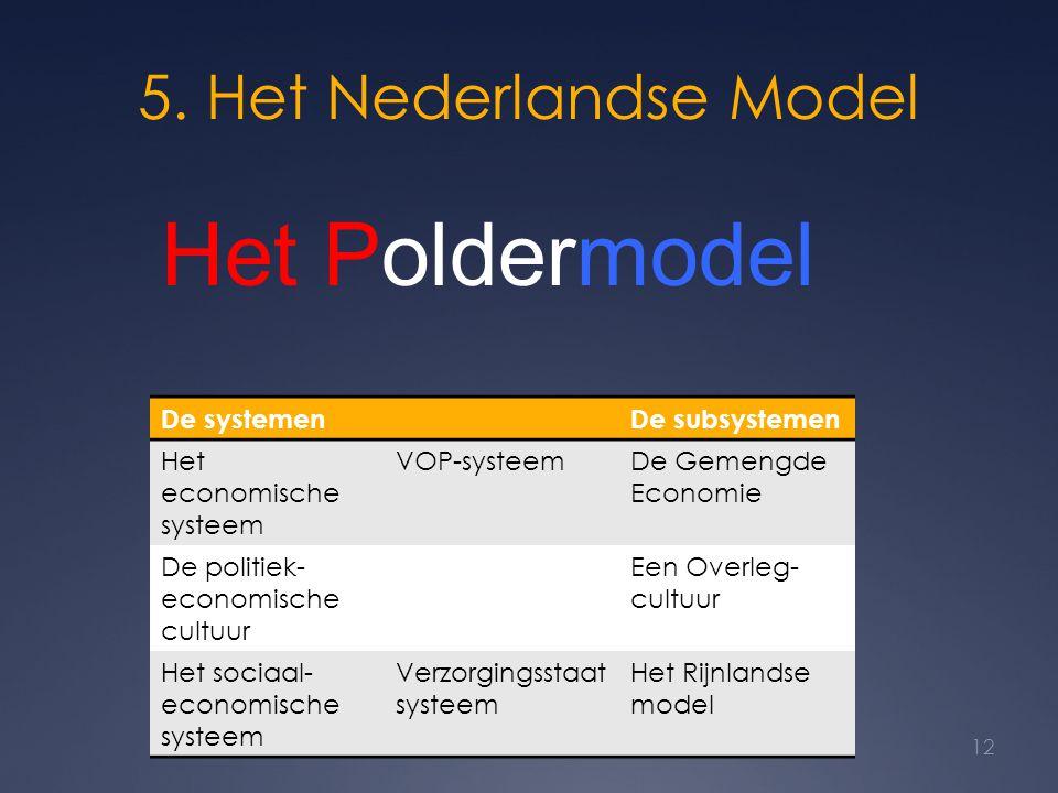 12 5. Het Nederlandse Model Het Sociaal-Economisch Systeem Civitas Hoofdstuk 10 Het Poldermodel De systemenDe subsystemen Het economische systeem VOP-