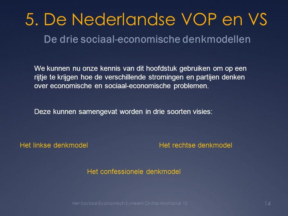 14 5. De Nederlandse VOP en VS De drie sociaal-economische denkmodellen We kunnen nu onze kennis van dit hoofdstuk gebruiken om op een rijtje te krijg
