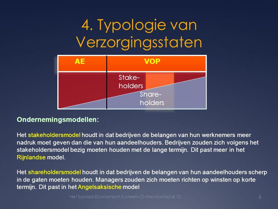 4. Typologie van Verzorgingsstaten Het Sociaal-Economisch Systeem Civitas Hoofdstuk 10 6 AE VOP Stake- holders Share- holders Ondernemingsmodellen: He