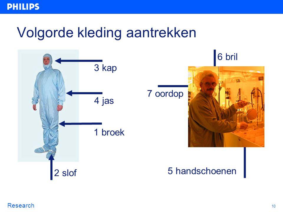 10 Research Volgorde kleding aantrekken 2 slof 3 kap 4 jas 5 handschoenen 6 bril 7 oordop 1 broek