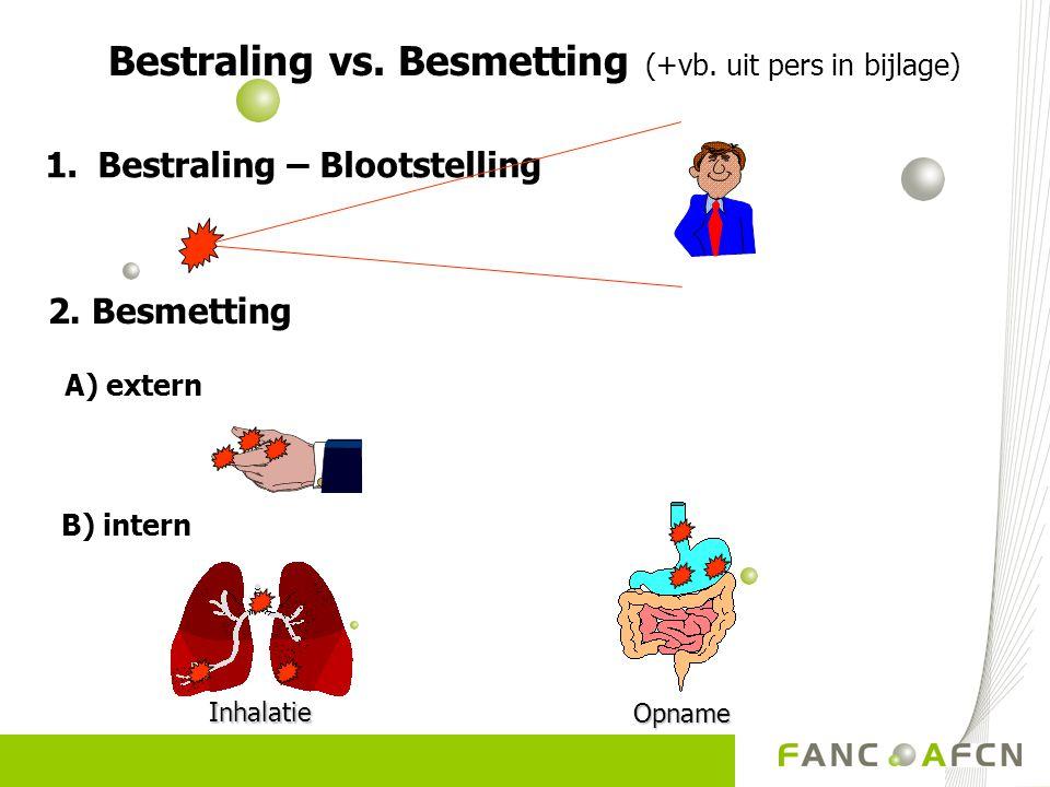 Bestraling vs. Besmetting (+vb. uit pers in bijlage) 1.Bestraling – Blootstelling 2. Besmetting A) extern B) intern Inhalatie Opname