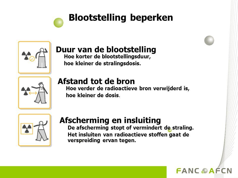 Blootstelling beperken Duur van de blootstelling Hoe korter de blootstellingsduur, hoe kleiner de stralingsdosis. Afscherming en insluiting De afscher