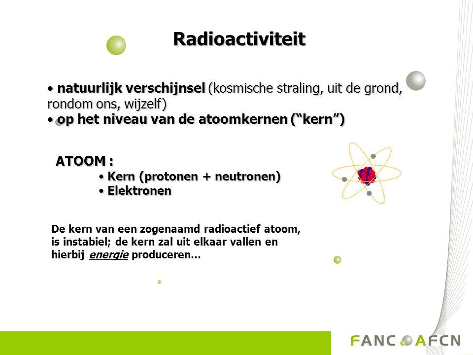Radioactiviteit Radioactiviteit natuurlijk verschijnsel (kosmische straling, uit de grond, rondom ons, wijzelf) natuurlijk verschijnsel (kosmische str