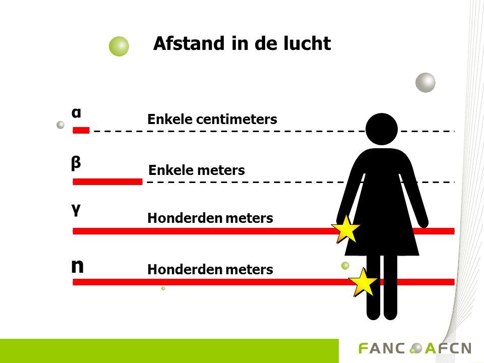 Groot probleem : Radioactiviteit 1) ruikt men niet 2) ziet men niet 3) voelt men niet 4) gevolgen zijn soms later merkbaar Eén belangrijk voordeel: Radioactiviteit kan gemeten worden!!.
