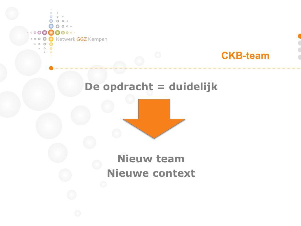 De opdracht = duidelijk Nieuw team Nieuwe context CKB-team