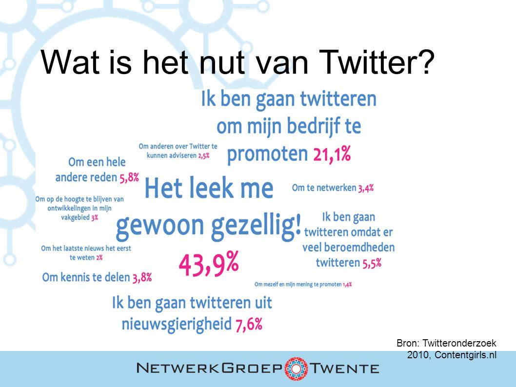 Wat is het nut van Twitter Bron: Twitteronderzoek 2010, Contentgirls.nl