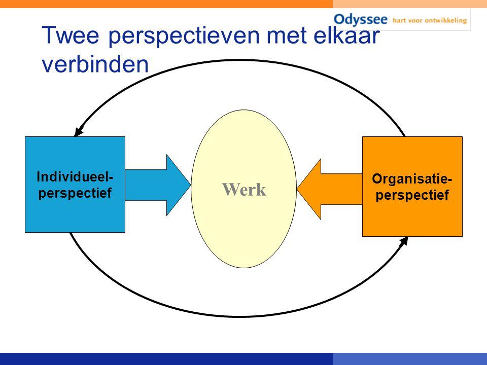 Twee perspectieven met elkaar verbinden Werk Individueel- perspectief Organisatie- perspectief
