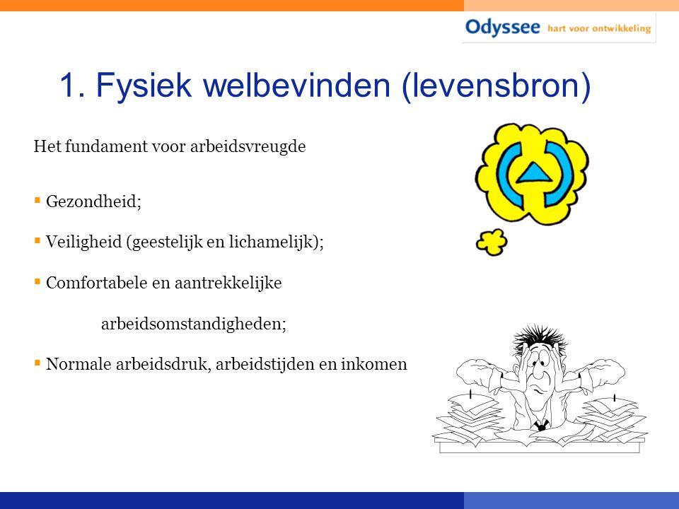 1. Fysiek welbevinden (levensbron) Het fundament voor arbeidsvreugde  Gezondheid;  Veiligheid (geestelijk en lichamelijk);  Comfortabele en aantrek