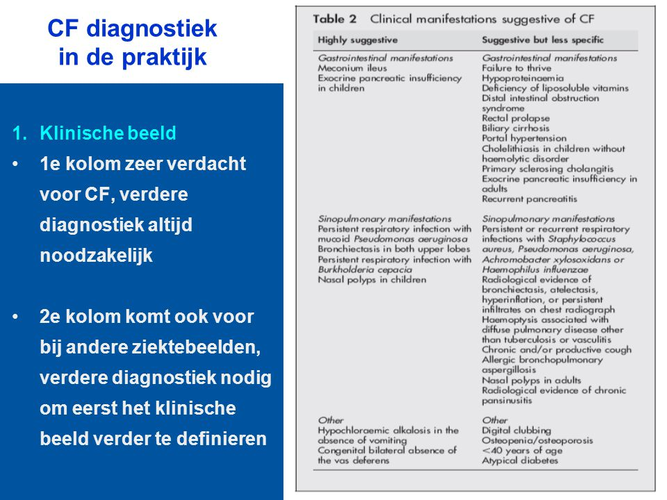 CF diagnostiek in de praktijk 1.Klinische beeld 1e kolom zeer verdacht voor CF, verdere diagnostiek altijd noodzakelijk 2e kolom komt ook voor bij and