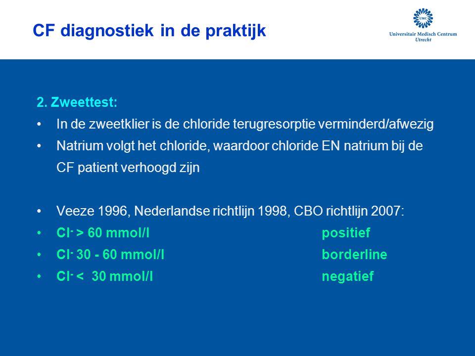 CF diagnostiek in de praktijk 2. Zweettest: In de zweetklier is de chloride terugresorptie verminderd/afwezig Natrium volgt het chloride, waardoor chl