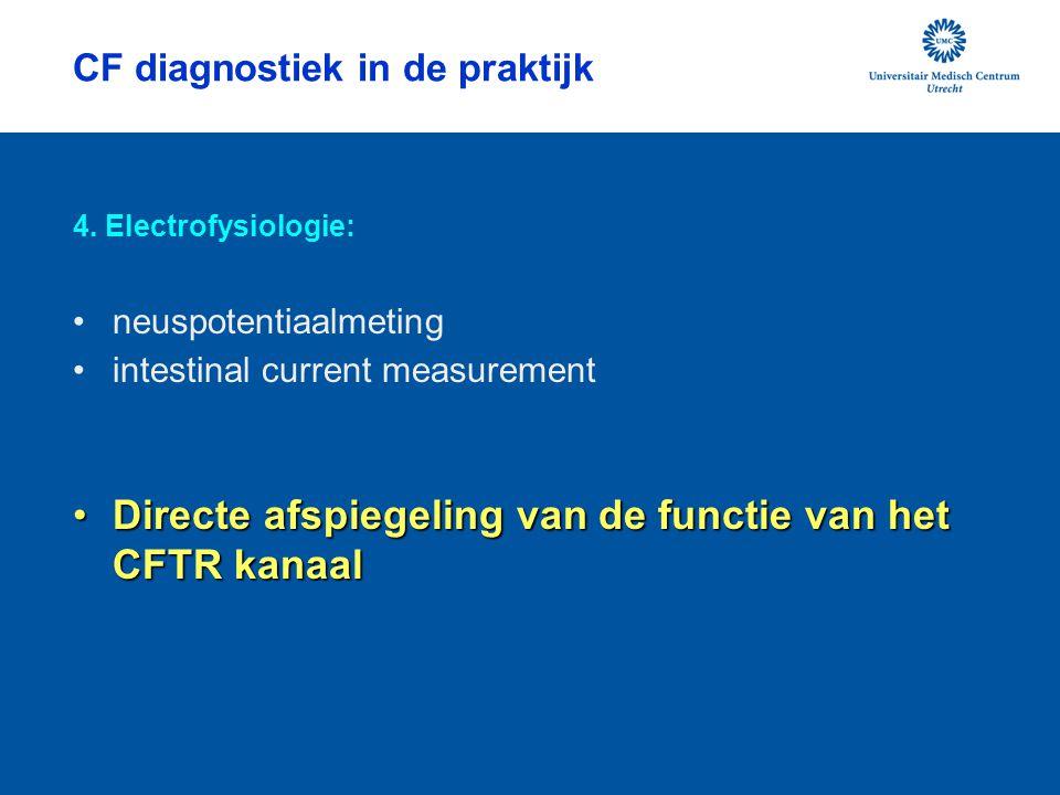 CF diagnostiek in de praktijk 4. Electrofysiologie: neuspotentiaalmeting intestinal current measurement Directe afspiegeling van de functie van het CF