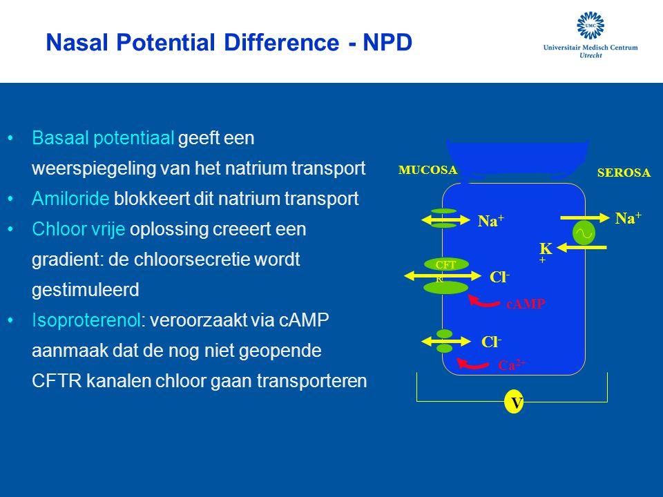Nasal Potential Difference - NPD V MUCOSA SEROSA Na + cAMP Cl - Ca 2+ Na + K+K+ CFT R Basaal potentiaal geeft een weerspiegeling van het natrium trans