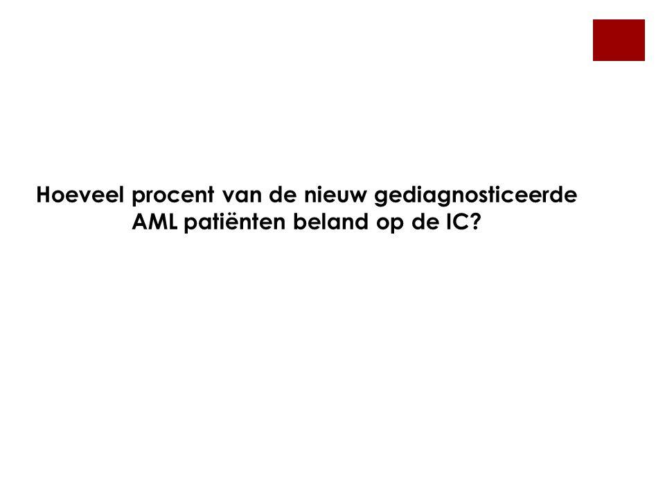 Hoeveel procent van de nieuw gediagnosticeerde AML patiënten beland op de IC?